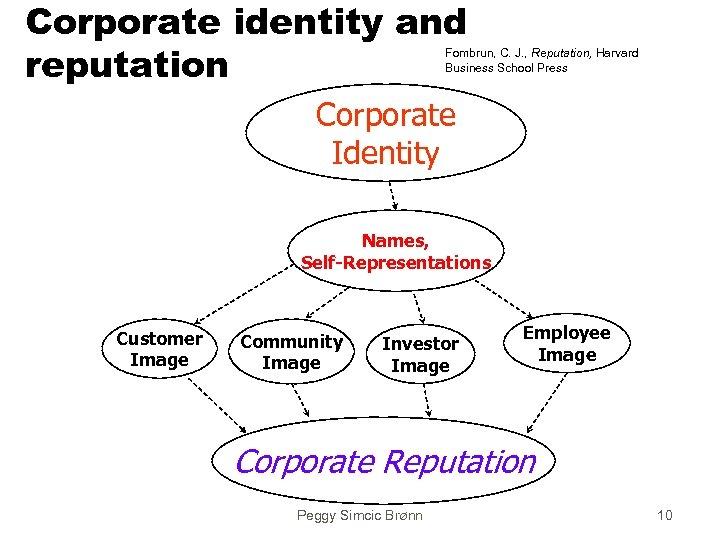 Corporate identity and reputation Fombrun, C. J. , Reputation, Harvard Business School Press Corporate