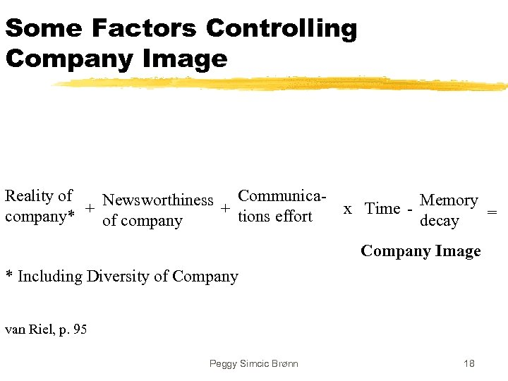 Some Factors Controlling Company Image Reality of Newsworthiness + Communicacompany* + of company tions