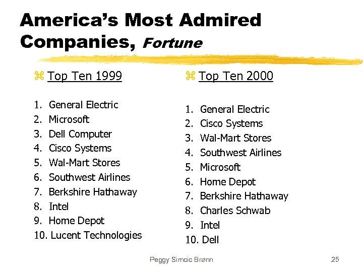 America's Most Admired Companies, Fortune z Top Ten 1999 z Top Ten 2000 1.