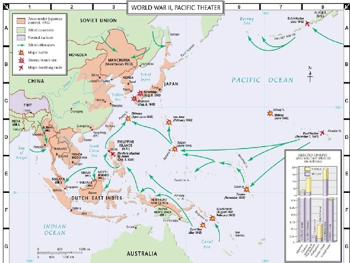 WAR IN THE PACIFIC w Japan severely weakened by U. S. forces. w Island