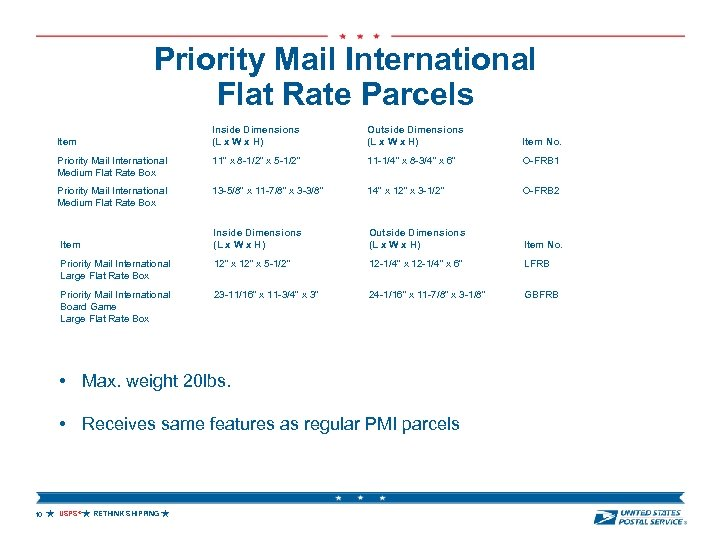 Priority Mail International Flat Rate Parcels Inside Dimensions (L x W x H) Outside