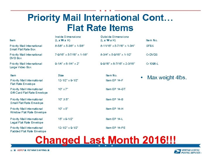Priority Mail International Cont… Flat Rate Items Inside Dimensions (L x W x H)