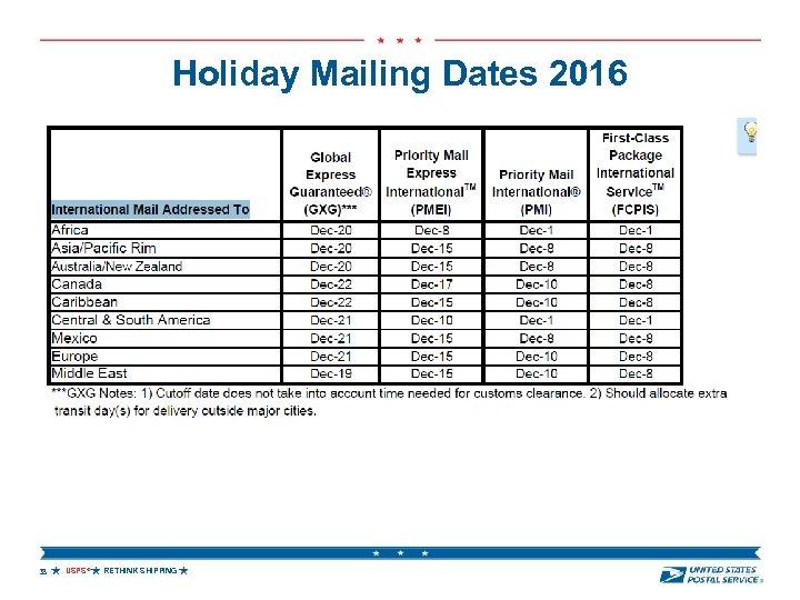 Holiday Mailing Dates 2016 38 USPS RETHINK SHIPPING ®