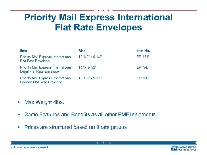 Priority Mail Express International Flat Rate Envelopes Item Size Item No. Priority Mail Express