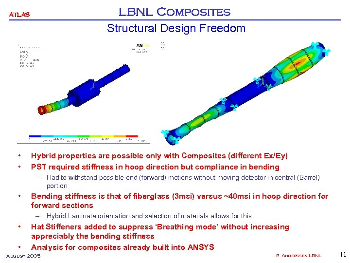 LBNL Composites Structural Design Freedom ATLAS • • Hybrid properties are possible only with