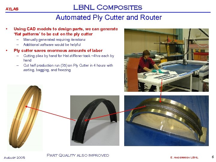 LBNL Composites Automated Ply Cutter and Router ATLAS • Using CAD models to design
