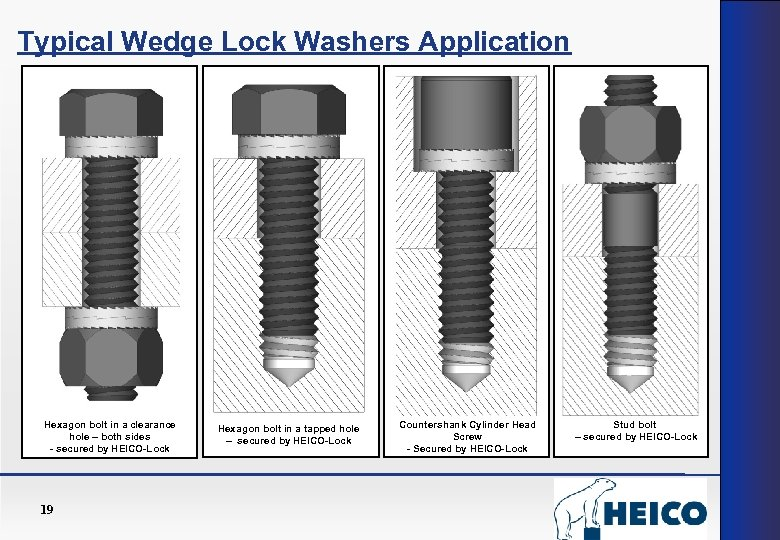 Typical Wedge Lock Washers Application Hexagon bolt in a clearance hole – both sides