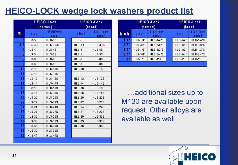 HEICO-LOCK wedge lock washers product list …additional sizes up to M 130 are available