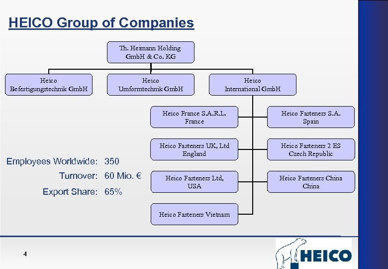 HEICO Group of Companies Th. Heimann Holding Gmb. H & Co. KG Heico Befestigungstechnik