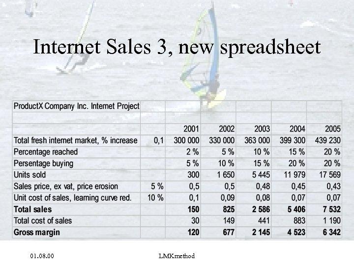 Internet Sales 3, new spreadsheet 01. 08. 00 LMKmethod