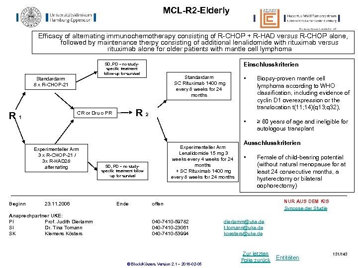 MCL-R 2 -Elderly Efficacy of alternating immunochemotherapy consisting of R-CHOP + R-HAD versus R-CHOP
