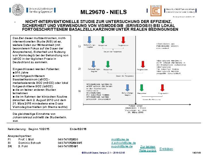 ML 29670 - NIELS • NICHT-INTERVENTIONELLE STUDIE ZUR UNTERSUCHUNG DER EFFIZIENZ, SICHERHEIT UND VERWENDUNG