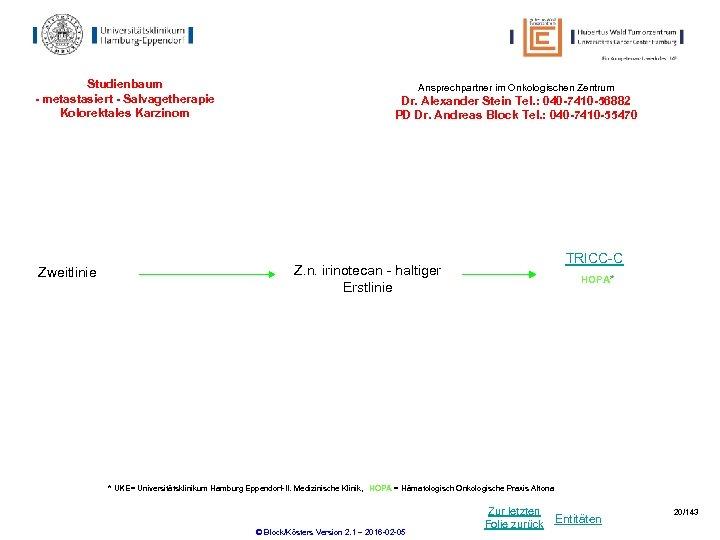 Studienbaum - metastasiert - Salvagetherapie Kolorektales Karzinom Zweitlinie Ansprechpartner im Onkologischen Zentrum Dr. Alexander