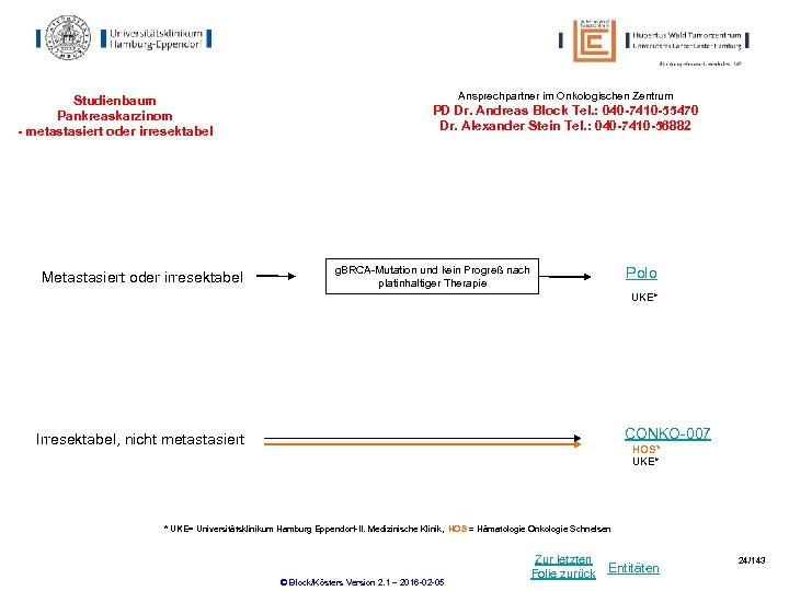Studienbaum Pankreaskarzinom - metastasiert oder irresektabel Metastasiert oder irresektabel Ansprechpartner im Onkologischen Zentrum PD