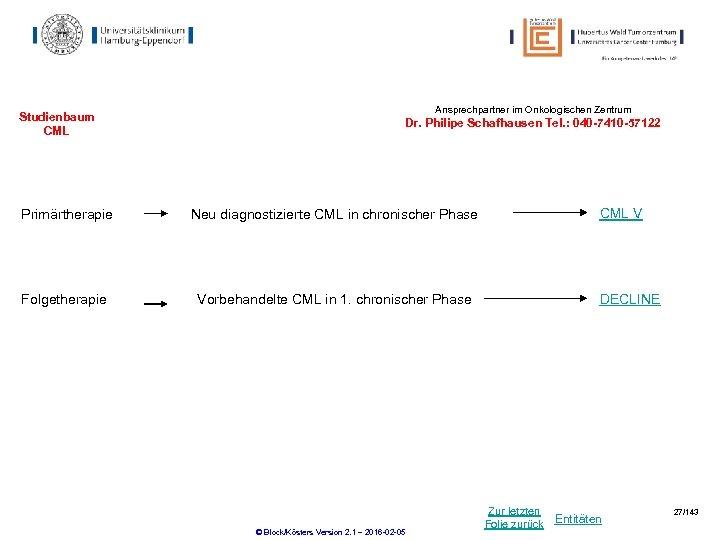 Studienbaum CML Ansprechpartner im Onkologischen Zentrum Dr. Philipe Schafhausen Tel. : 040 -7410 -57122