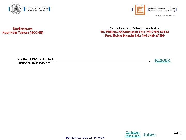 Studienbaum Kopf-Hals Tumore (SCCHN) Ansprechpartner im Onkologischen Zentrum Dr. Philippe Schafhausen Tel. : 040