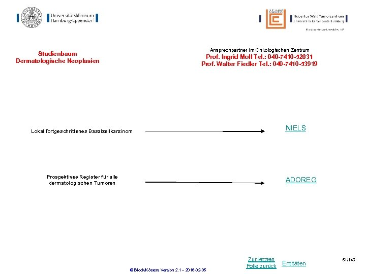 Ansprechpartner im Onkologischen Zentrum Studienbaum Dermatologische Neoplasien Prof. Ingrid Moll Tel. : 040 -7410
