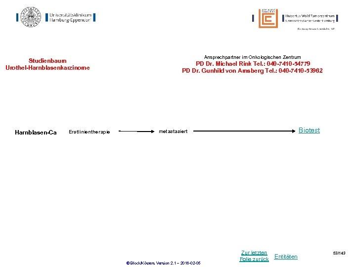 Studienbaum Urothel-Harnblasenkarzinome Harnblasen-Ca Erstlinientherapie Ansprechpartner im Onkologischen Zentrum PD Dr. Michael Rink Tel. :