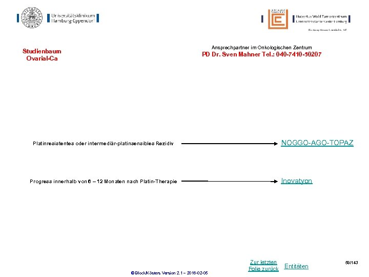 Ansprechpartner im Onkologischen Zentrum Studienbaum Ovarial-Ca PD Dr. Sven Mahner Tel. : 040 -7410
