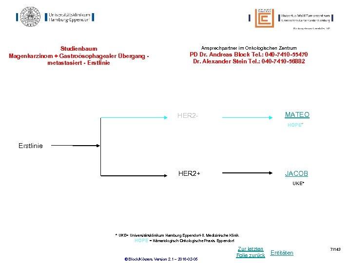 Studienbaum Magenkarzinom + Gastroösophagealer Übergang metastasiert - Erstlinie Ansprechpartner im Onkologischen Zentrum PD Dr.