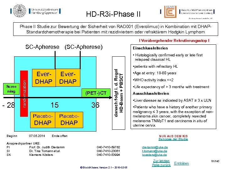HD-R 3 i-Phase II Studie zur Bewertung der Sicherheit von RAD 001 (Everolimus) in