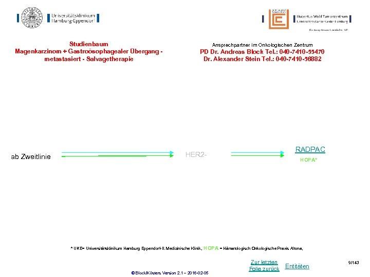 Studienbaum Magenkarzinom + Gastroösophagealer Übergang metastasiert - Salvagetherapie ab Zweitlinie Ansprechpartner im Onkologischen Zentrum