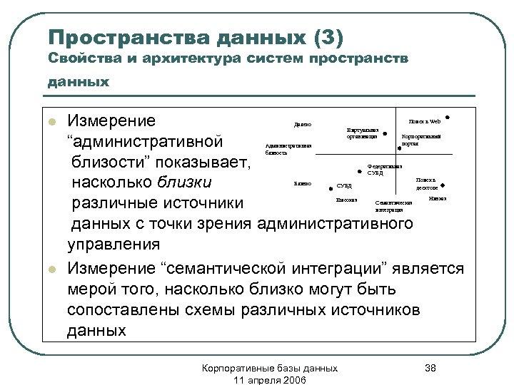 """Пространства данных (3) Свойства и архитектура систем пространств данных l Измерение """"административной близости"""" показывает,"""