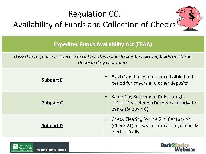 Regulation CC: Availability of Funds and Collection of Checks Expedited Funds Availability Act (EFAA)