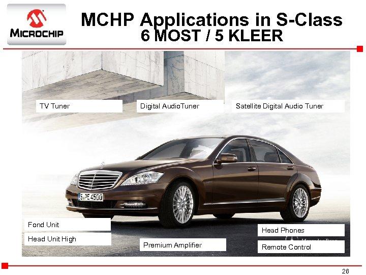 MCHP Applications in S-Class 6 MOST / 5 KLEER TV Tuner Digital Audio. Tuner