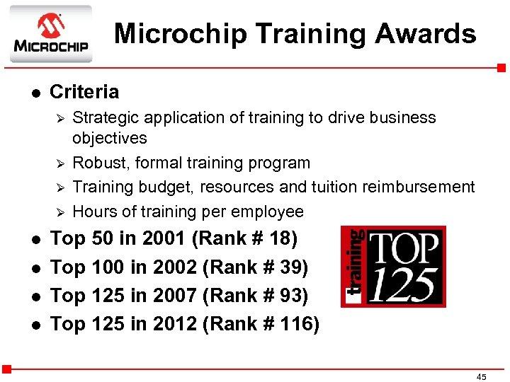 Microchip Training Awards l Criteria Ø Ø l l Strategic application of training to