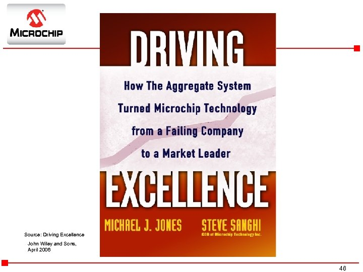 Source: Driving Excellence John Wiley and Sons, April 2006 46
