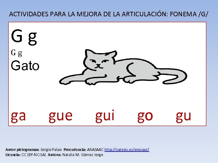 ACTIVIDADES PARA LA MEJORA DE LA ARTICULACIÓN: FONEMA /G/ G g Gg Gato ga