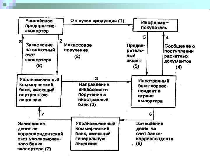 К. э. н. , доц. Бородавкина Н. Ю. , 2012 41
