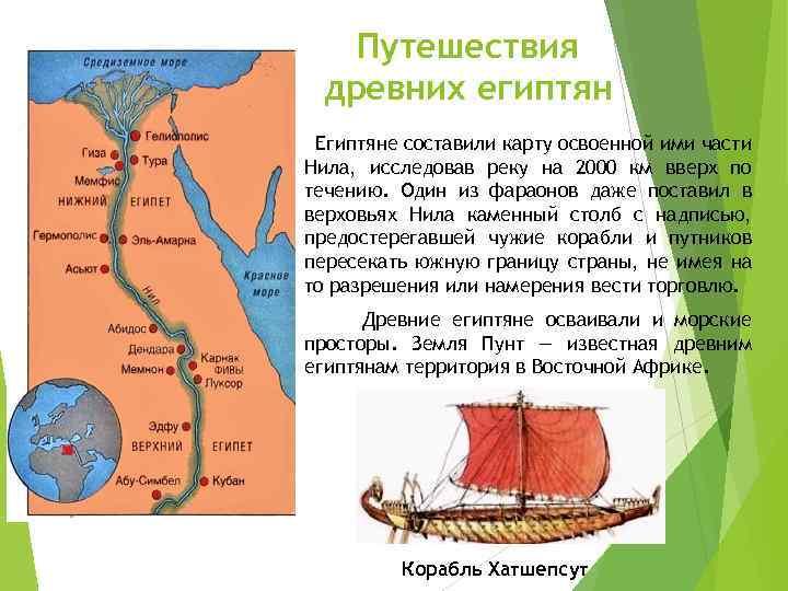 Путешествия древних египтян Египтяне составили карту освоенной ими части Нила, исследовав реку на 2000