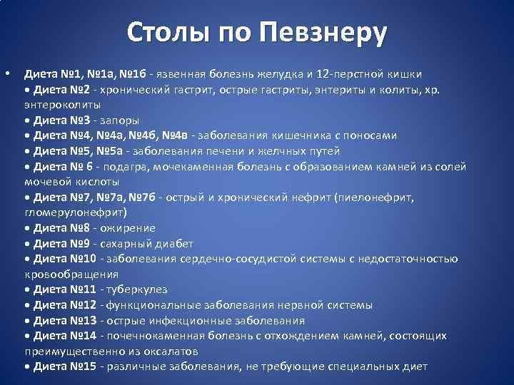 15 Медицинских Диет Таблица.