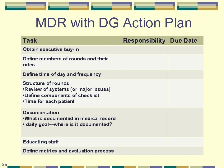 MDR with DG Action Plan Task Obtain executive buy-in Define members of rounds and