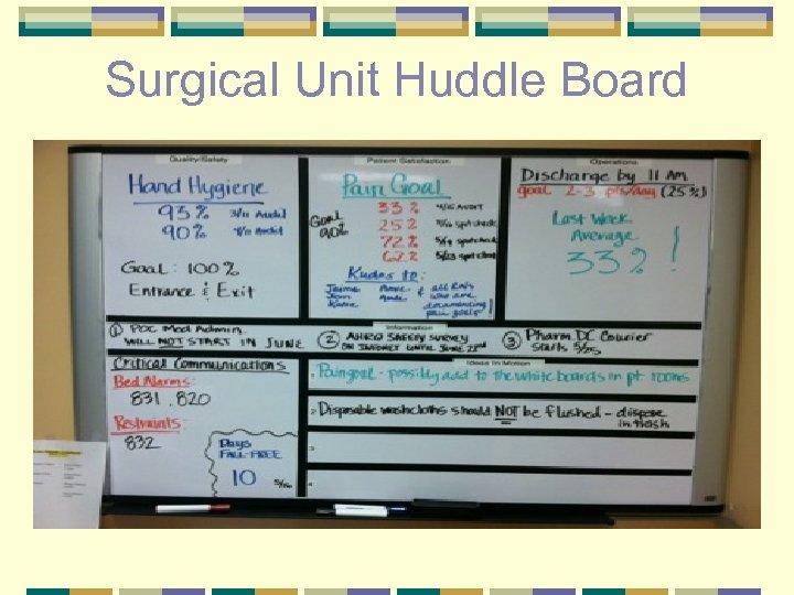 Surgical Unit Huddle Board