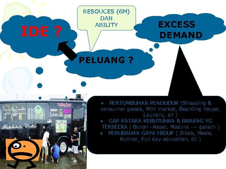 IDE ? RESOUCES (6 M) DAN ABILITY EXCESS DEMAND PELUANG ? • PERTUMBUHAN PENDUDUK