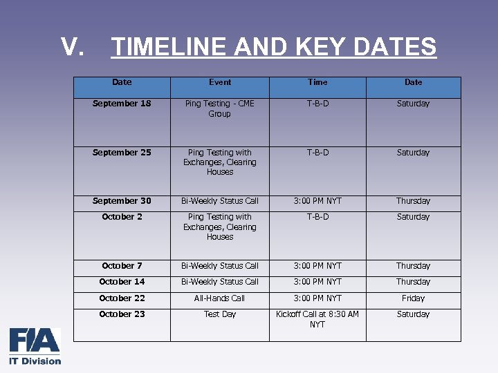 V. TIMELINE AND KEY DATES Date Event Time Date September 18 Ping Testing -