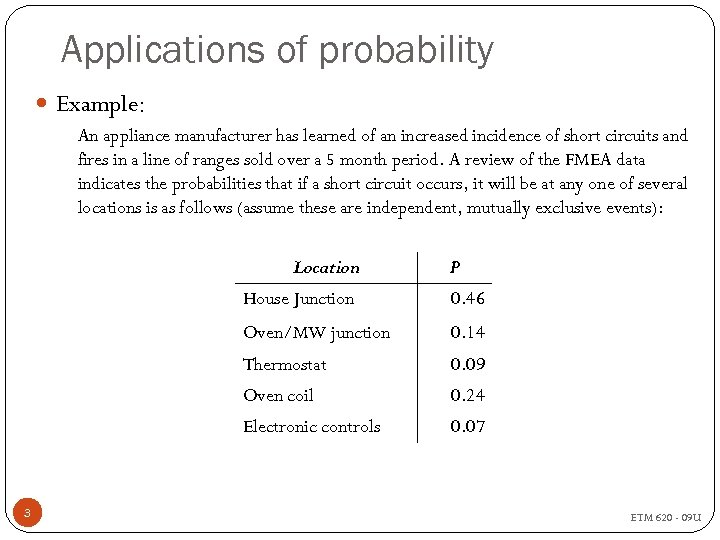 Applications of probability Example: An appliance manufacturer has learned of an increased incidence of