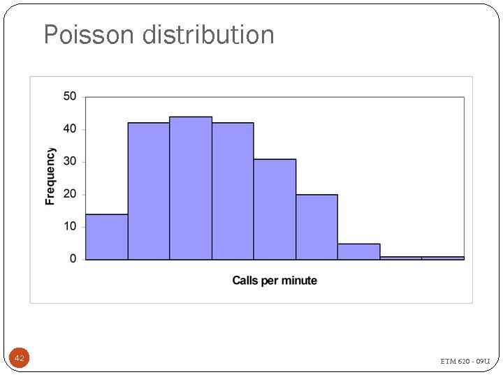 Poisson distribution 42 ETM 620 - 09 U
