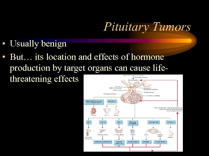 Pituitary Tumors • Usually benign • But… its location and effects of hormone production