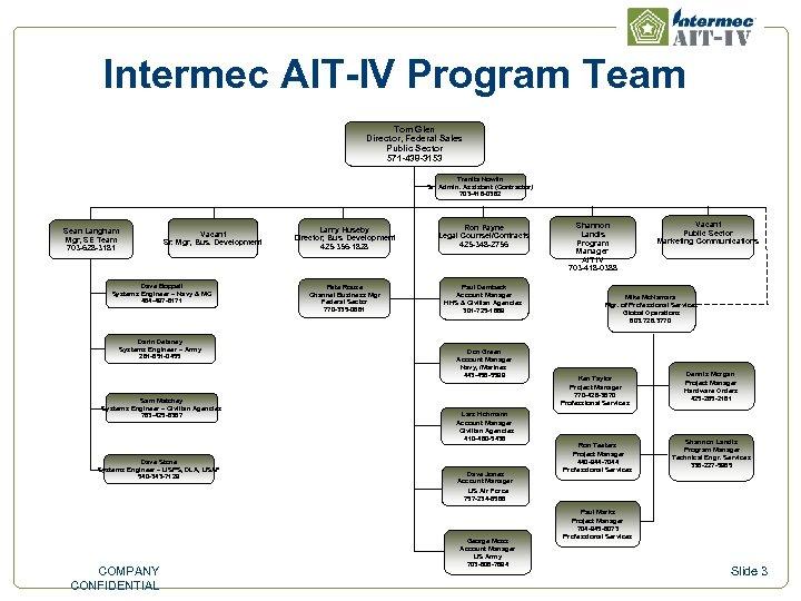 Intermec AIT-IV Program Team Tom Glen Director, Federal Sales Public Sector 571 -438 -3153