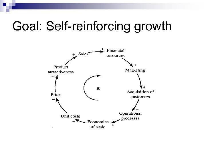 Goal: Self-reinforcing growth