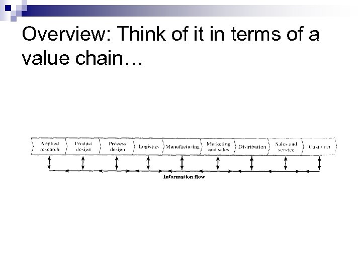Overview: Think of it in terms of a value chain…