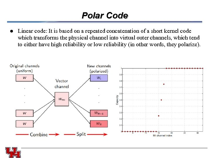 Polar Code l Linear code: It is based on a repeated concatenation of a