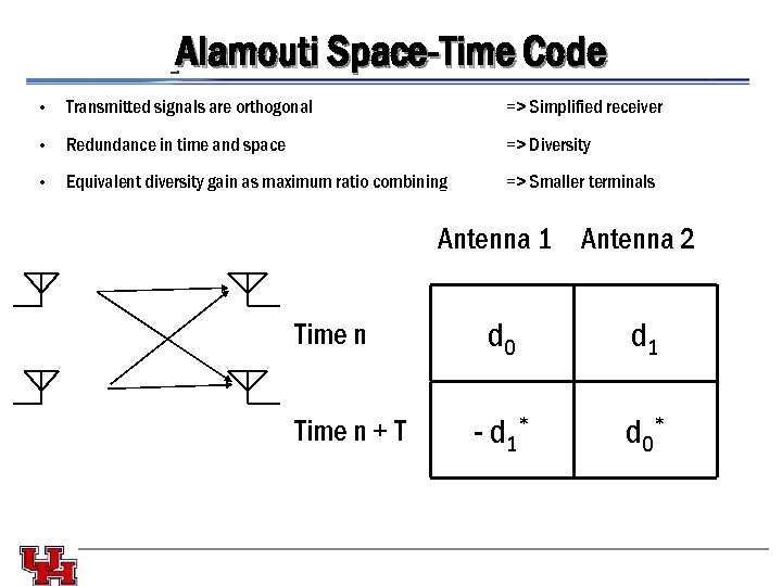 Alamouti Space-Time Code • Transmitted signals are orthogonal => Simplified receiver • Redundance in