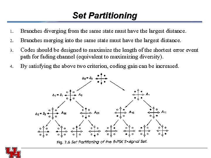 Set Partitioning 1. 2. Codes should be designed to maximize the length of the