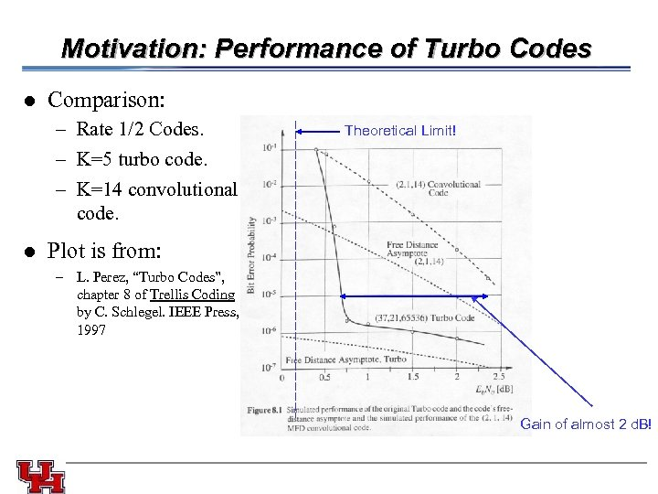 Motivation: Performance of Turbo Codes l Comparison: – Rate 1/2 Codes. – K=5 turbo