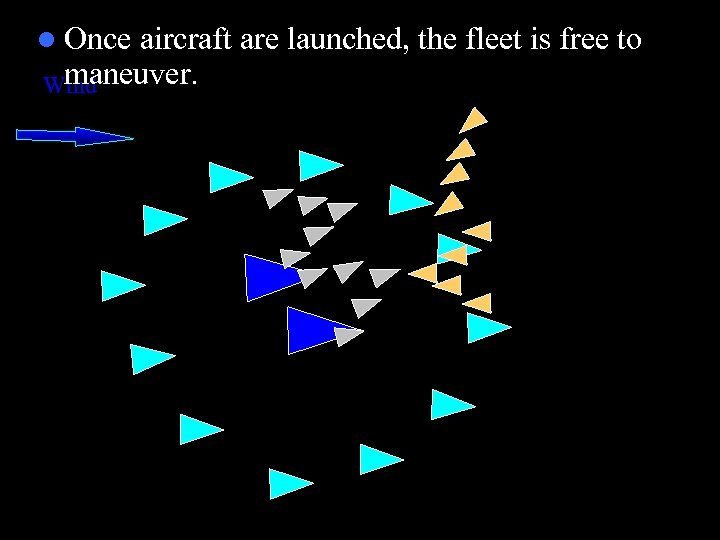 l Once aircraft are launched, the fleet is free to maneuver. Wind